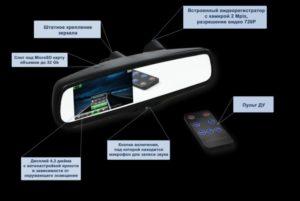 Как выбрать видеорегистратор для салонного зеркала