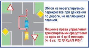 Обгон на перекрестках по ПДД